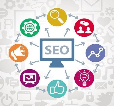 Las mejores ofertas de servicio posicionamiento web