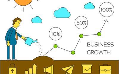 ¿Cómo determinar el retorno de inversión de las redes sociales?